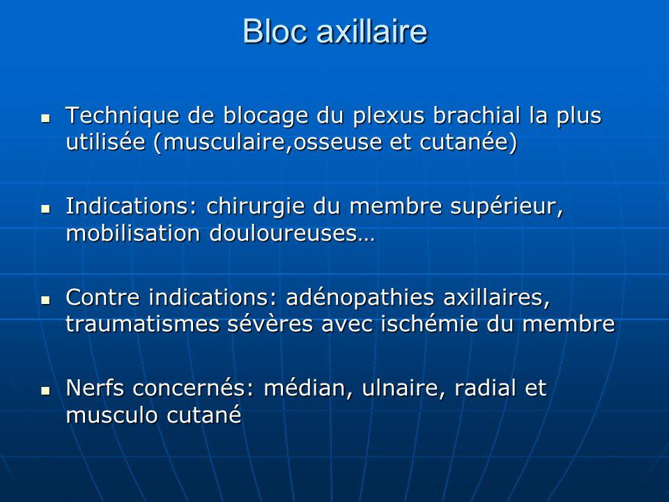 Bloc axillaire Bloc axillaire Technique de blocage du plexus brachial la plus utilisée (musculaire,osseuse et cutanée) Technique de blocage du plexus