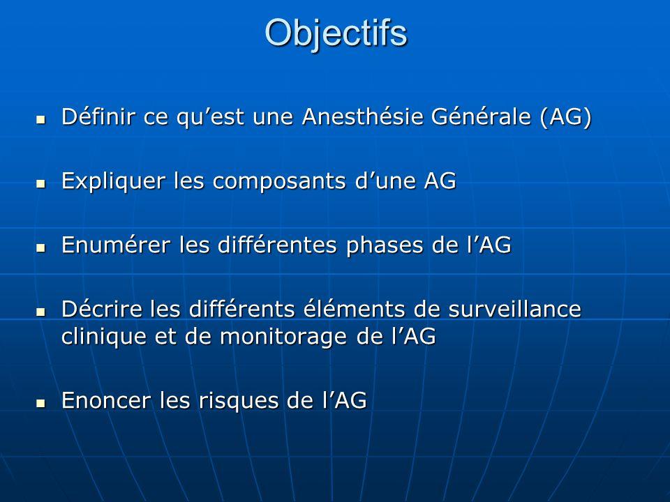 Objectifs Définir ce qu'est une Anesthésie Générale (AG) Définir ce qu'est une Anesthésie Générale (AG) Expliquer les composants d'une AG Expliquer le