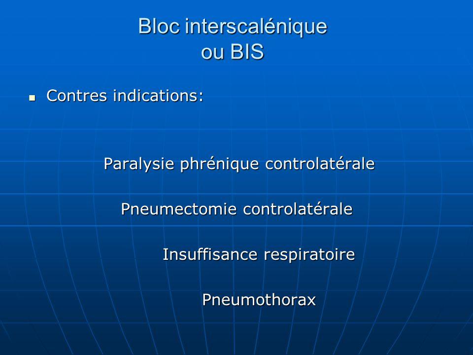 Bloc interscalénique ou BIS Contres indications: Contres indications: Paralysie phrénique controlatérale Paralysie phrénique controlatérale Pneumectom