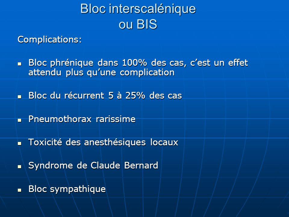 Bloc interscalénique ou BIS Complications: Bloc phrénique dans 100% des cas, c'est un effet attendu plus qu'une complication Bloc phrénique dans 100%