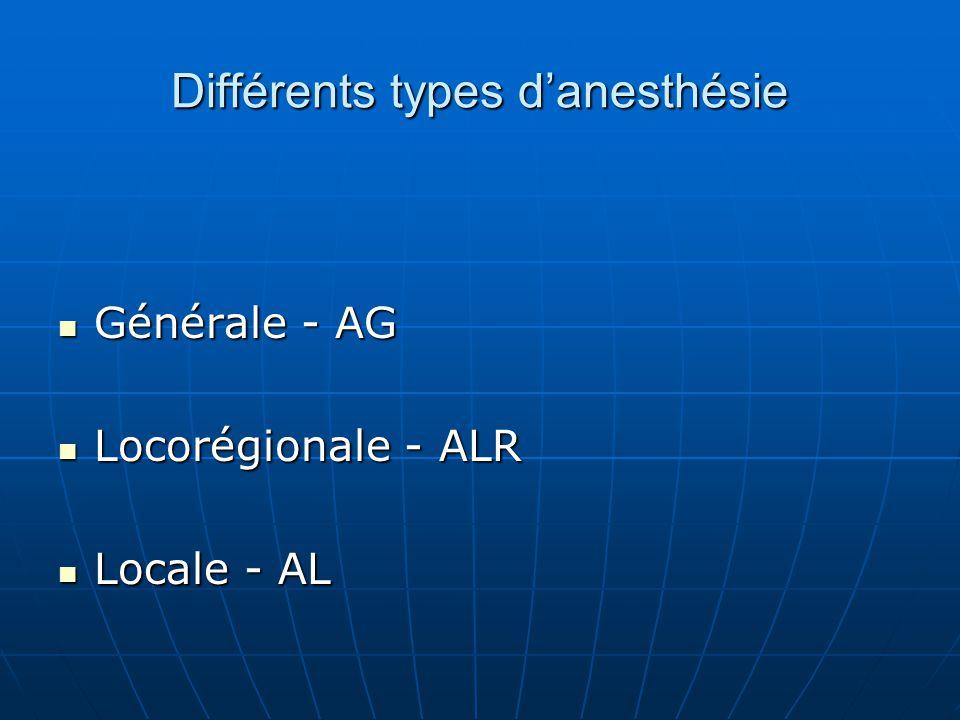 Différents types d'anesthésie Générale - AG Générale - AG Locorégionale - ALR Locorégionale - ALR Locale - AL Locale - AL