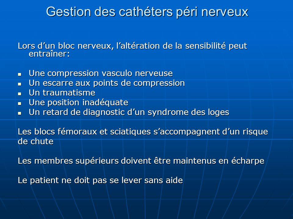 Gestion des cathéters péri nerveux Lors d'un bloc nerveux, l'altération de la sensibilité peut entraîner: Une compression vasculo nerveuse Une compres