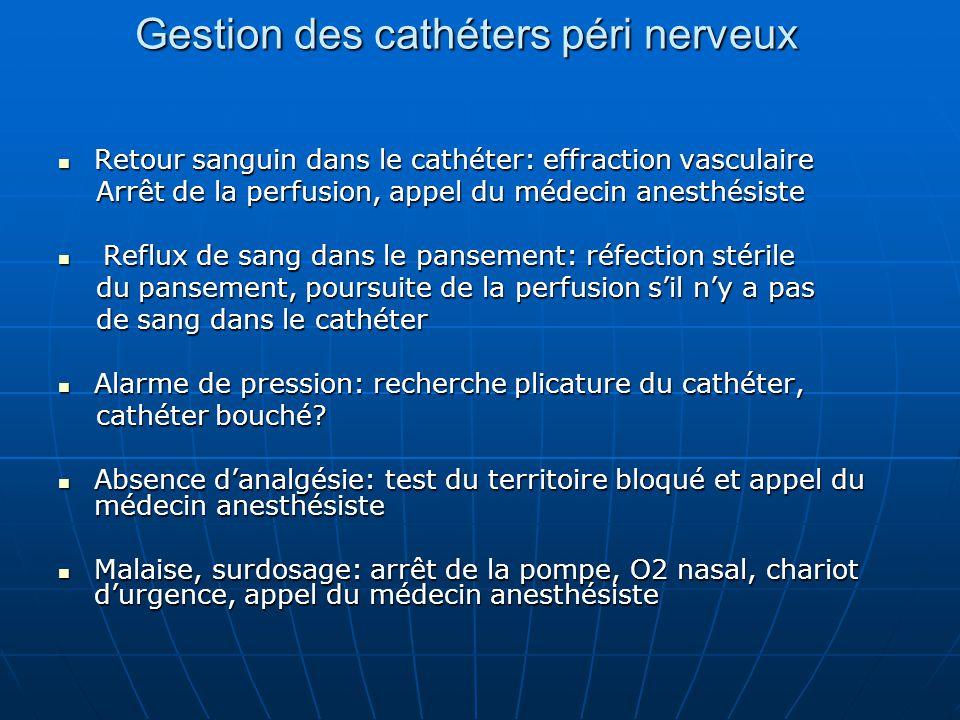 Gestion des cathéters péri nerveux Retour sanguin dans le cathéter: effraction vasculaire Retour sanguin dans le cathéter: effraction vasculaire Arrêt