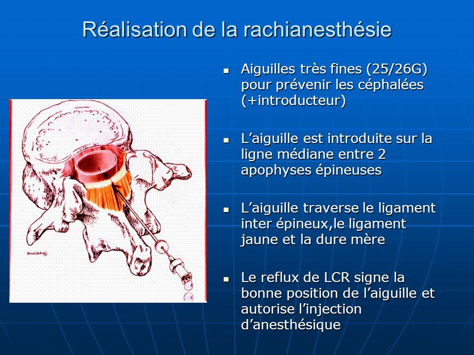 Réalisation de la rachianesthésie Aiguilles très fines (25/26G) pour prévenir les céphalées (+introducteur) Aiguilles très fines (25/26G) pour préveni
