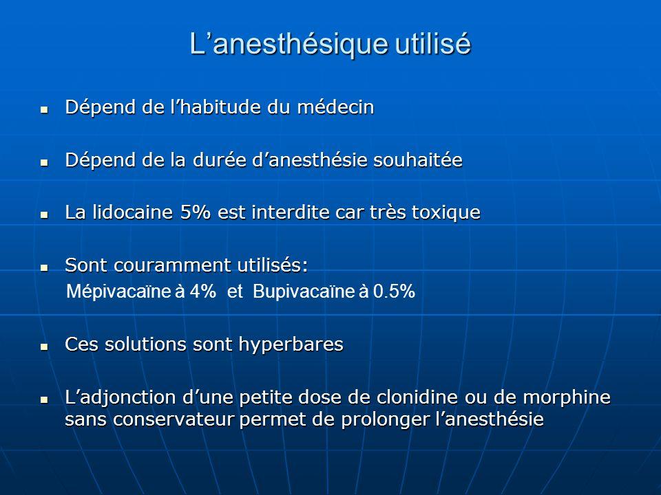 L'anesthésique utilisé Dépend de l'habitude du médecin Dépend de l'habitude du médecin Dépend de la durée d'anesthésie souhaitée Dépend de la durée d'