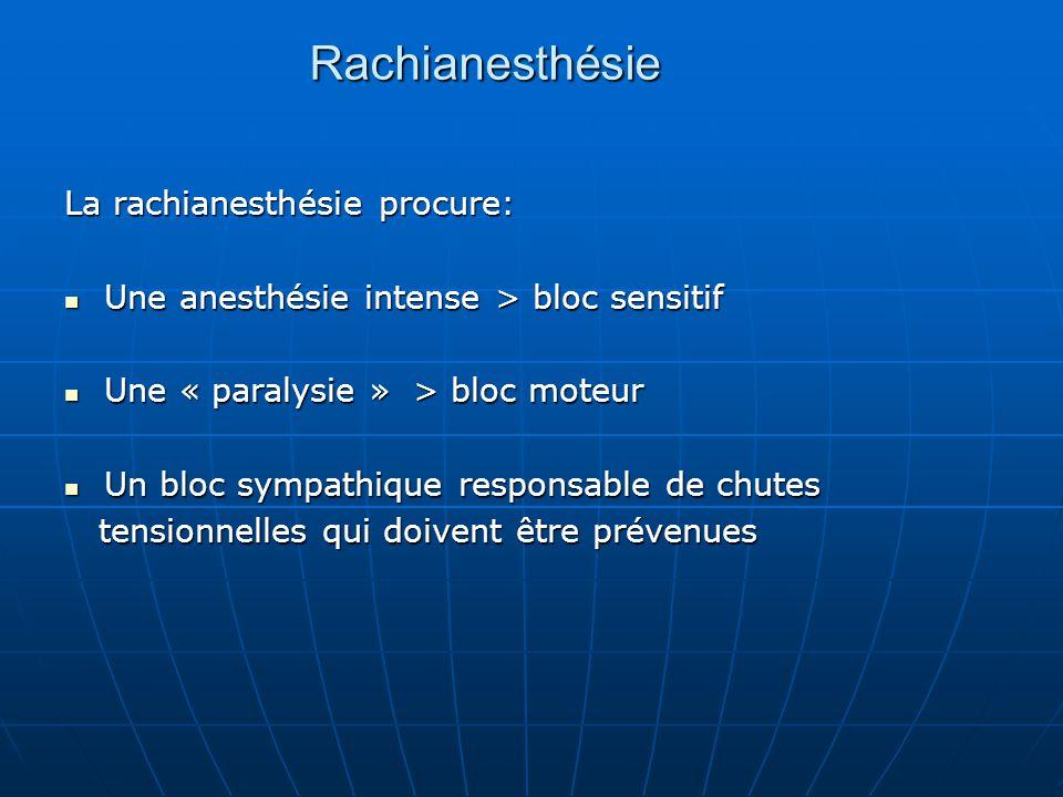 Rachianesthésie La rachianesthésie procure: Une anesthésie intense > bloc sensitif Une anesthésie intense > bloc sensitif Une « paralysie » > bloc mot