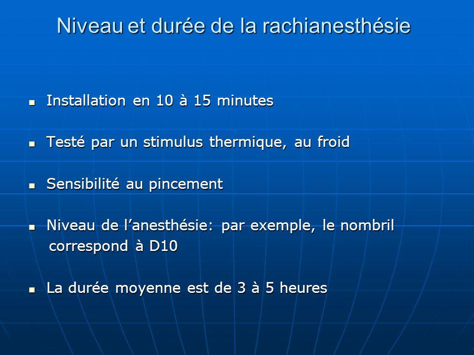 Niveau et durée de la rachianesthésie Installation en 10 à 15 minutes Installation en 10 à 15 minutes Testé par un stimulus thermique, au froid Testé