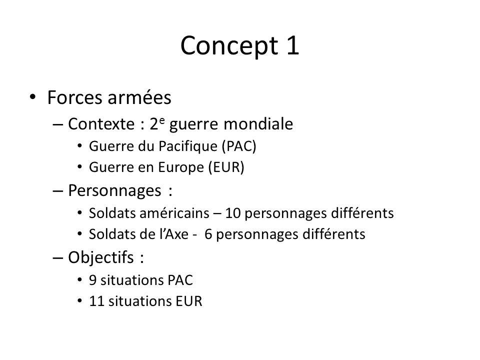 Concept 1 Forces armées – Contexte : 2 e guerre mondiale Guerre du Pacifique (PAC) Guerre en Europe (EUR) – Personnages : Soldats américains – 10 pers