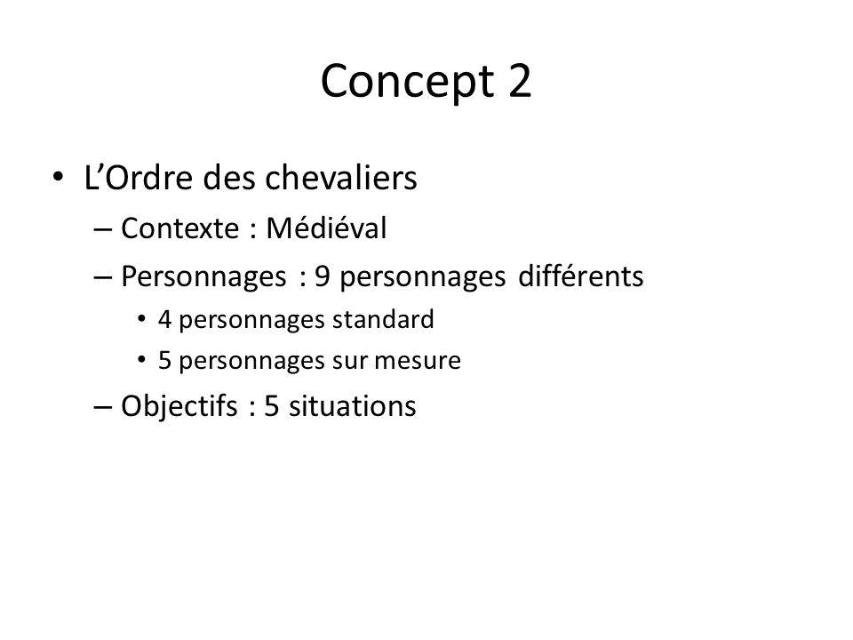 Concept 2 L'Ordre des chevaliers – Contexte : Médiéval – Personnages : 9 personnages différents 4 personnages standard 5 personnages sur mesure – Objectifs : 5 situations