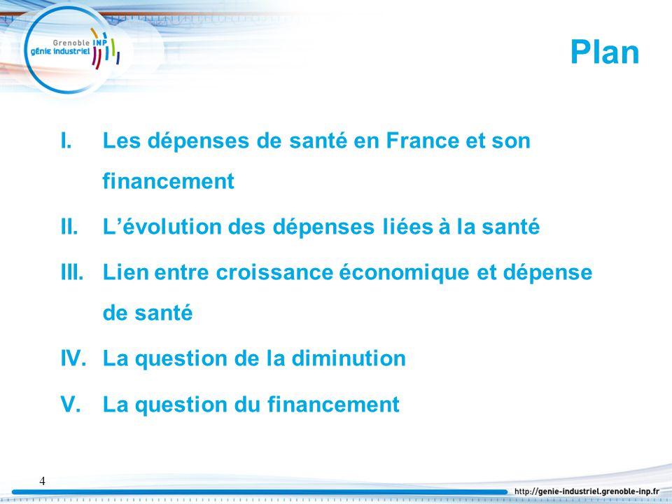 5 Dépenses de santé = 195,5 Mds € (11% du PIB) = 3318€ / habitant Dépenses de santé = 195,5 Mds € (11% du PIB) = 3318€ / habitant Les dépenses de santé en France