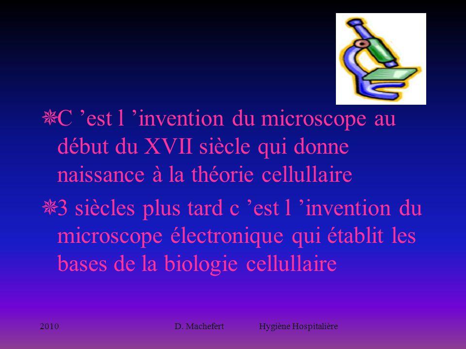 2010D. Machefert Hygiène Hospitalière  C 'est l 'invention du microscope au début du XVII siècle qui donne naissance à la théorie cellullaire  3 siè