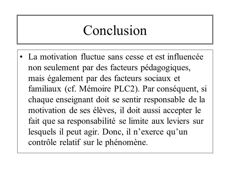 Conclusion La motivation fluctue sans cesse et est influencée non seulement par des facteurs pédagogiques, mais également par des facteurs sociaux et