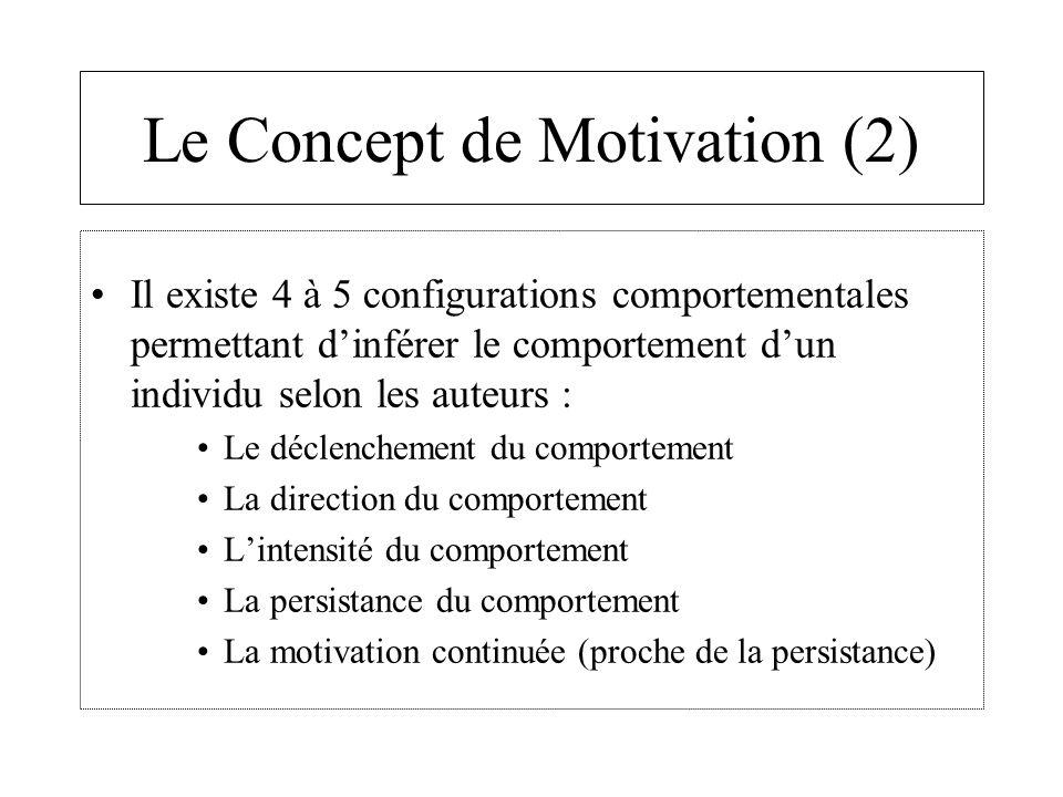 Le Concept de Motivation (2) Il existe 4 à 5 configurations comportementales permettant d'inférer le comportement d'un individu selon les auteurs : Le