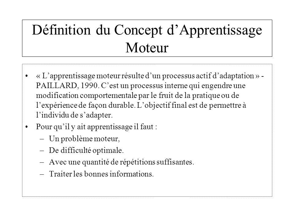 Définition du Concept d'Apprentissage Moteur « L'apprentissage moteur résulte d'un processus actif d'adaptation » - PAILLARD, 1990. C'est un processus