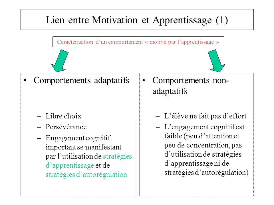 Lien entre Motivation et Apprentissage (2) Stratégies d'apprentissage –Définition : moyens que les individus peuvent utiliser pour acquérir, intégrer et se rappeler les connaissances qu'on leur enseigne (WEINSTEIN & MAYER, 1986 ; WEINSTEIN & MEYER, 1991).