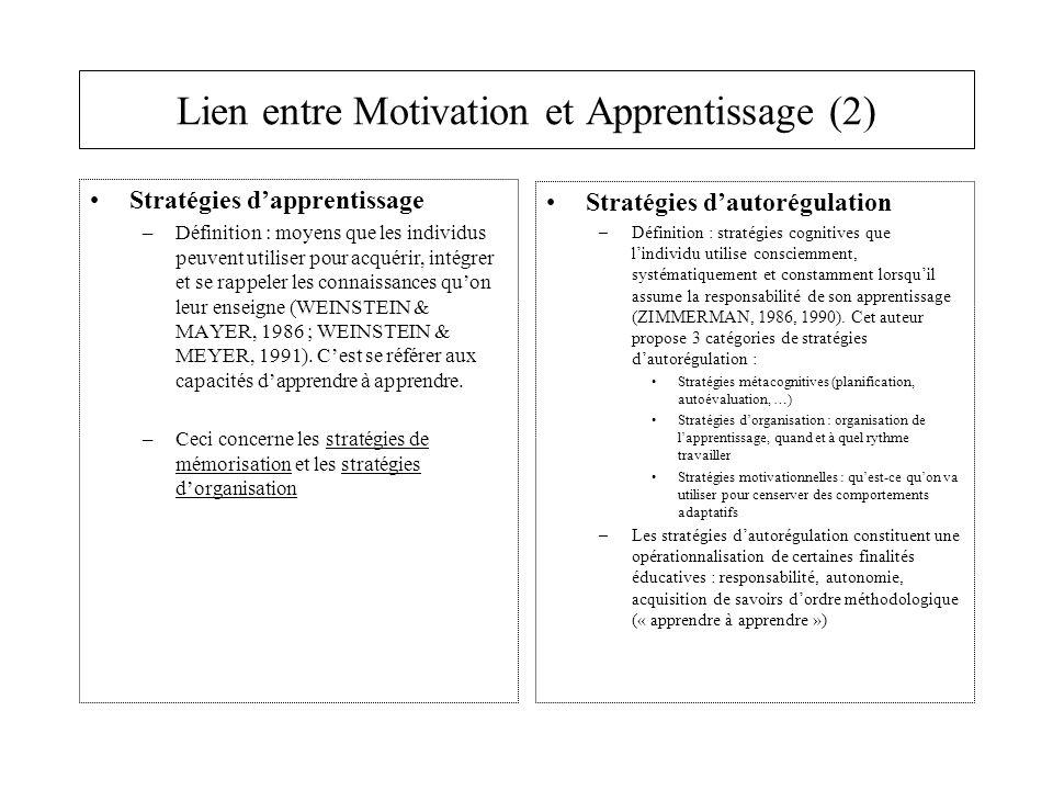 Lien entre Motivation et Apprentissage (2) Stratégies d'apprentissage –Définition : moyens que les individus peuvent utiliser pour acquérir, intégrer