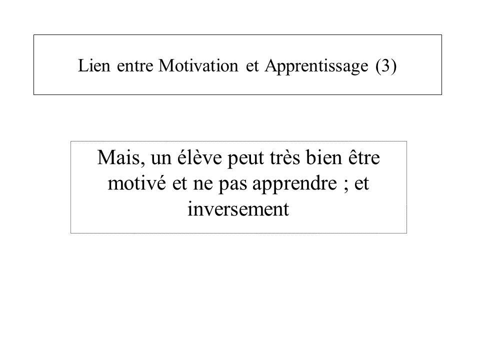 Lien entre Motivation et Apprentissage (3) Mais, un élève peut très bien être motivé et ne pas apprendre ; et inversement