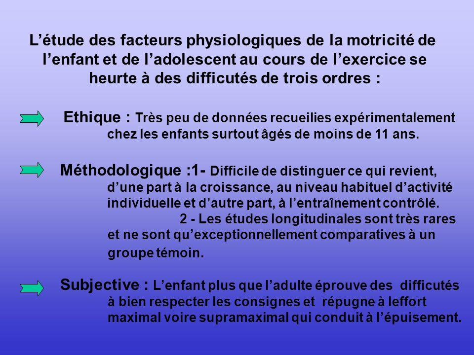 2 - La qualité des muscles sollicités Notamment: - de la nature des fibres musculaires qui constituent les unités motrices.
