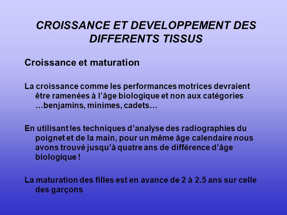 TISSU NERVEUX 1 - Le tissu nerveux se développe dans deux domaines :.