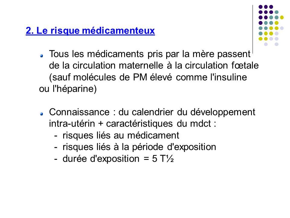 2. Le risque médicamenteux Tous les médicaments pris par la mère passent de la circulation maternelle à la circulation fœtale (sauf molécules de PM él