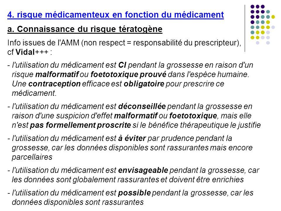 4. risque médicamenteux en fonction du médicament a. Connaissance du risque tératogène Info issues de l'AMM (non respect = responsabilité du prescript