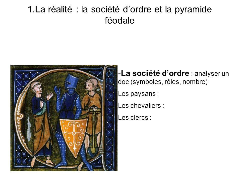1.La réalité : la société d'ordre et la pyramide féodale -La société d'ordre : analyser un doc (symboles, rôles, nombre) Les paysans : Les chevaliers