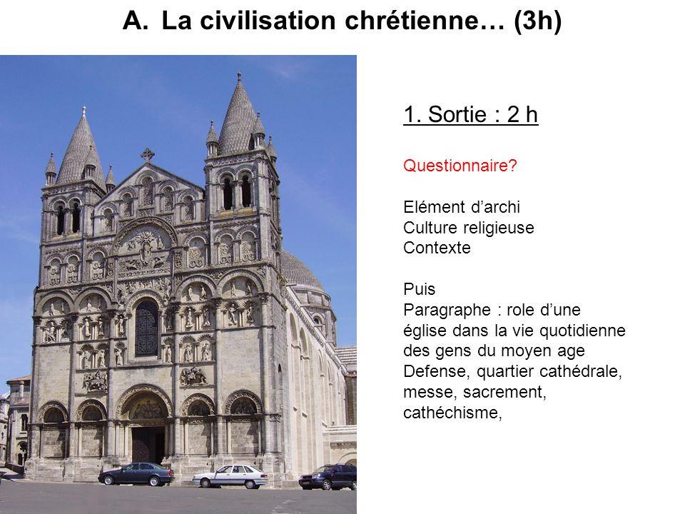 A.La civilisation chrétienne… (3h) 1. Sortie : 2 h Questionnaire? Elément d'archi Culture religieuse Contexte Puis Paragraphe : role d'une église dans