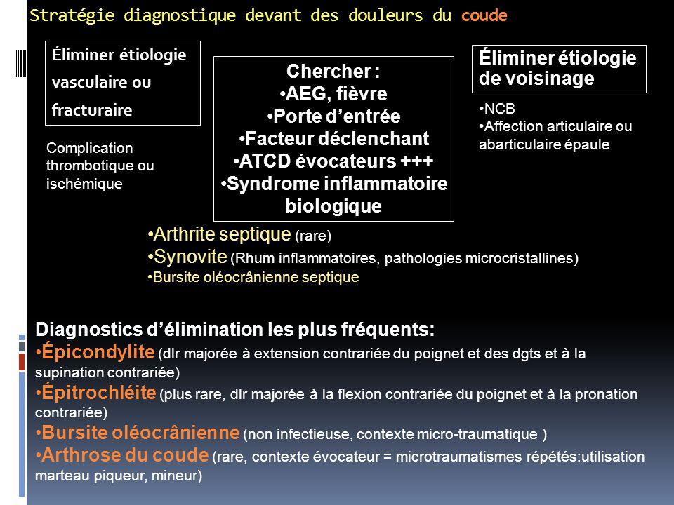 Stratégie diagnostique devant des douleurs du coude Éliminer étiologie vasculaire ou fracturaire Éliminer étiologie de voisinage Complication thrombot