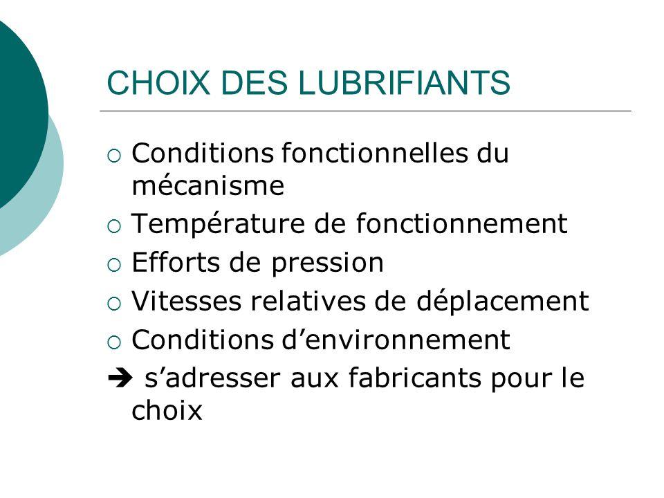 CHOIX DES LUBRIFIANTS  Conditions fonctionnelles du mécanisme  Température de fonctionnement  Efforts de pression  Vitesses relatives de déplaceme