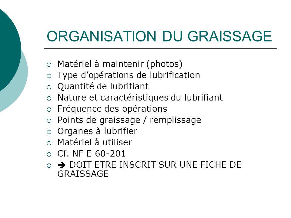 ORGANISATION DU GRAISSAGE  Matériel à maintenir (photos)  Type d'opérations de lubrification  Quantité de lubrifiant  Nature et caractéristiques d