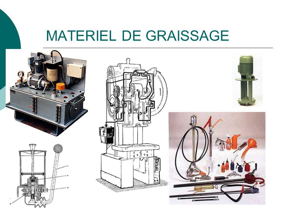 MATERIEL DE GRAISSAGE