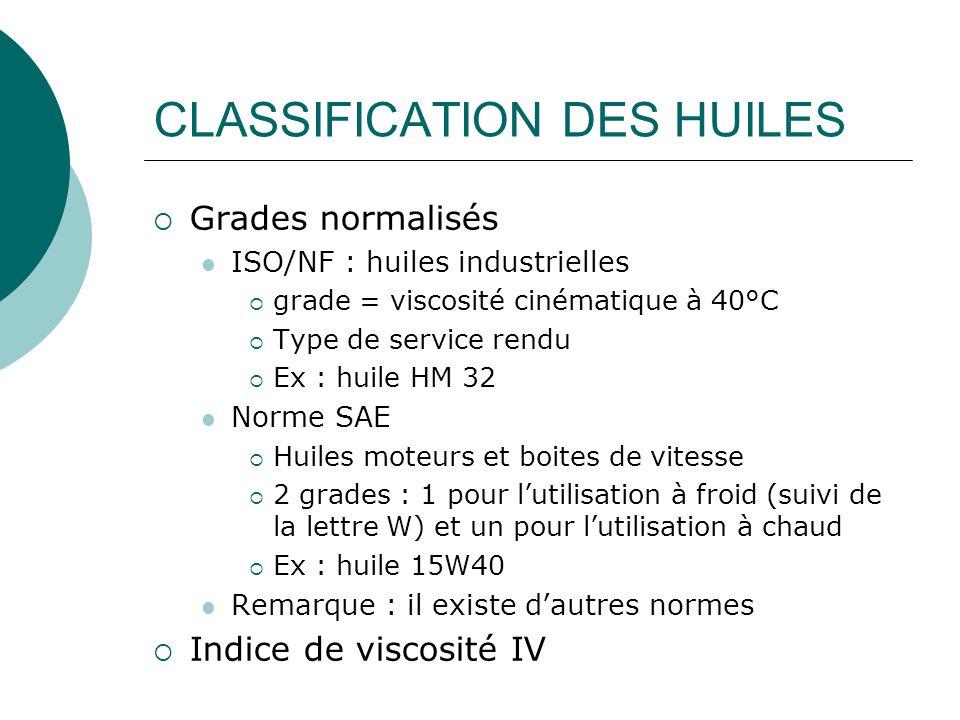CLASSIFICATION DES HUILES  Grades normalisés ISO/NF : huiles industrielles  grade = viscosité cinématique à 40°C  Type de service rendu  Ex : huil