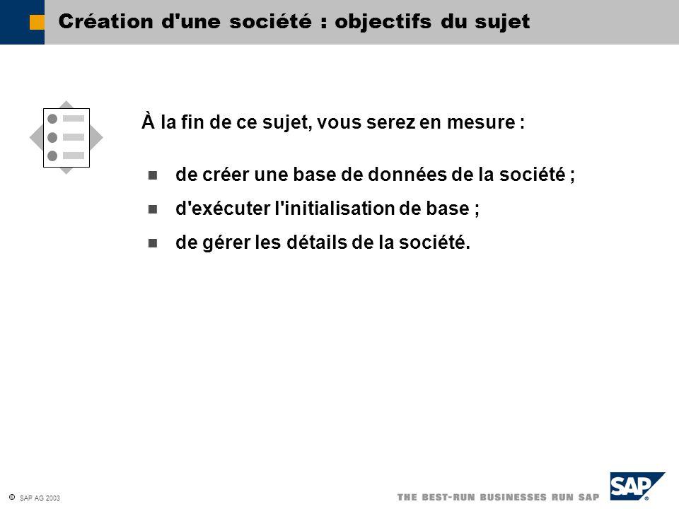  SAP AG 2003 Création d'une société : objectifs du sujet de créer une base de données de la société ; d'exécuter l'initialisation de base ; de gérer