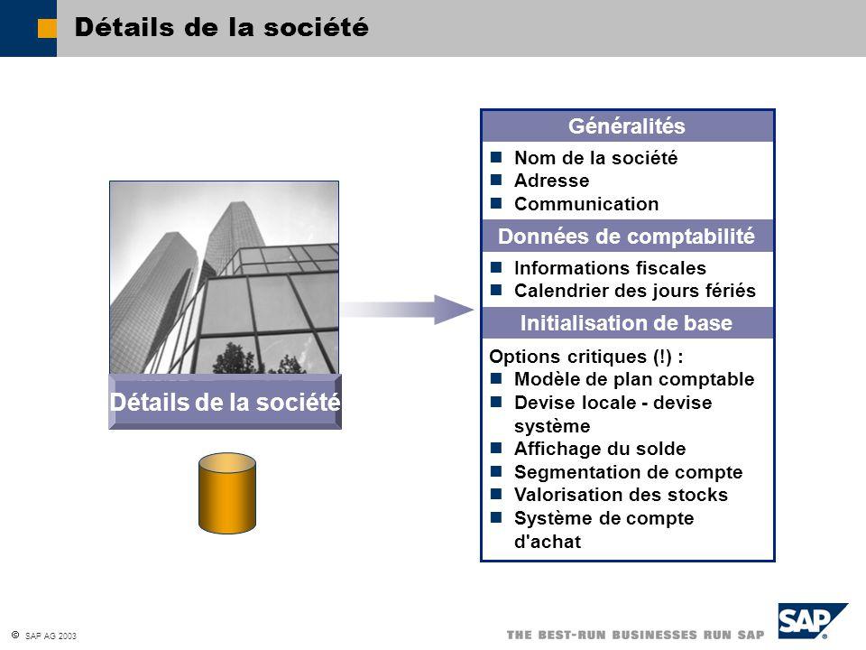  SAP AG 2003 Détails de la société Généralités Nom de la société Adresse Communication Données de comptabilité Informations fiscales Calendrier des j