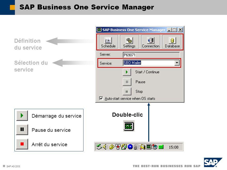  SAP AG 2003 SAP Business One Service Manager Double-clic Démarrage du service Pause du service Arrêt du service Définition du service Sélection du s