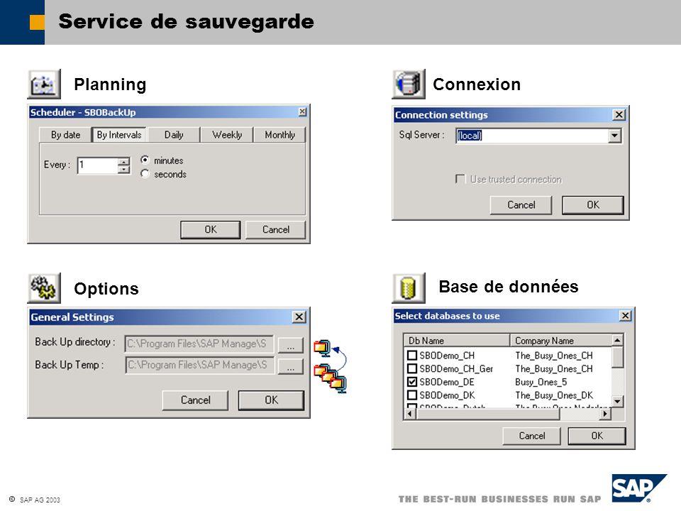  SAP AG 2003 Service de sauvegarde Base de données Options Planning Connexion