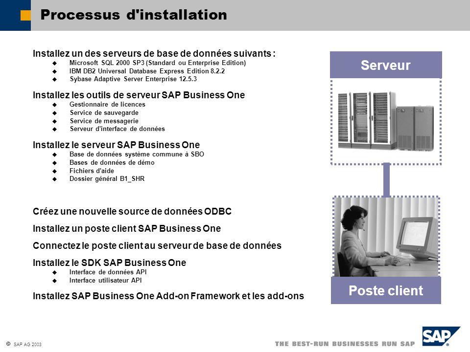  SAP AG 2003 Processus d'installation Installez un des serveurs de base de données suivants :  Microsoft SQL 2000 SP3 (Standard ou Enterprise Editio