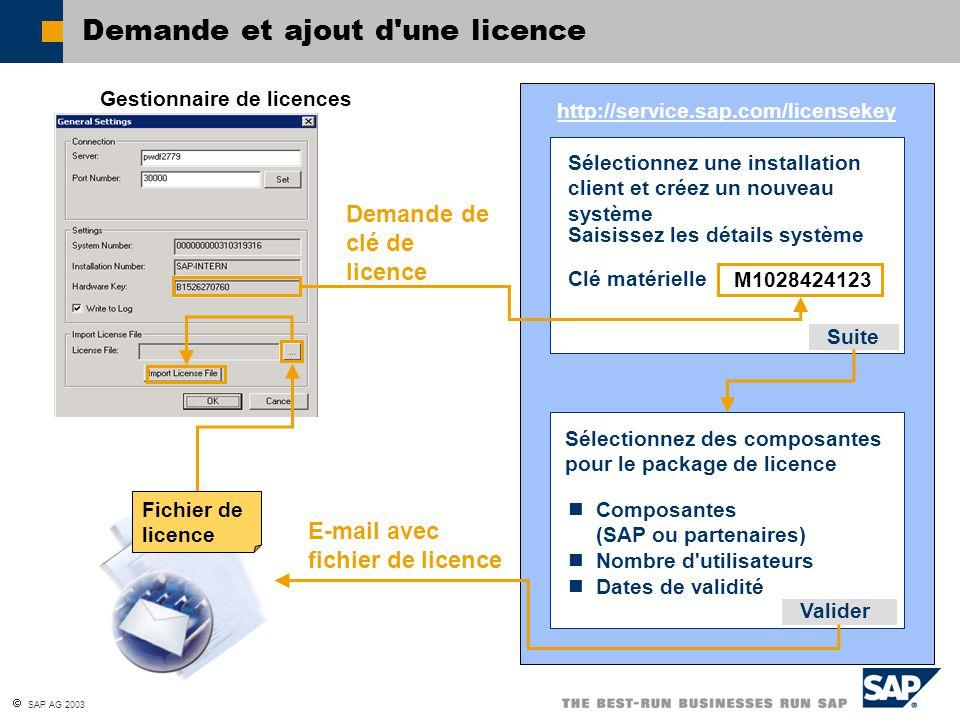  SAP AG 2003 Demande et ajout d'une licence Demande de clé de licence http://service.sap.com/licensekey Sélectionnez une installation client et créez