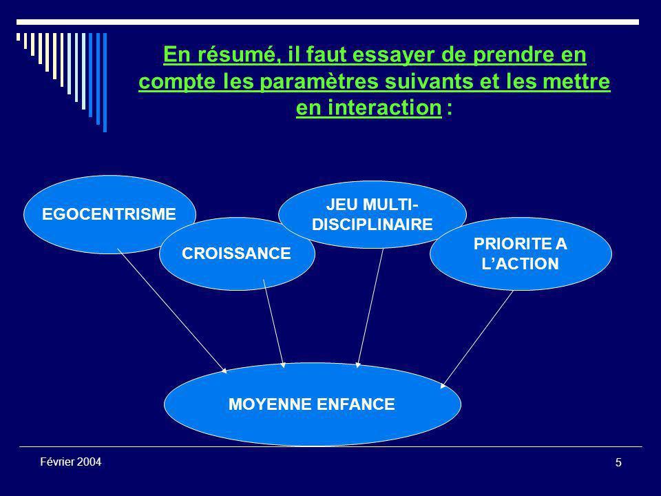 5 Février 2004 En résumé, il faut essayer de prendre en compte les paramètres suivants et les mettre en interaction : EGOCENTRISME CROISSANCE JEU MULTI- DISCIPLINAIRE PRIORITE A L'ACTION MOYENNE ENFANCE
