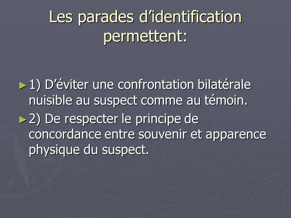 Les parades d'identification permettent: ► 1) D'éviter une confrontation bilatérale nuisible au suspect comme au témoin. ► 2) De respecter le principe