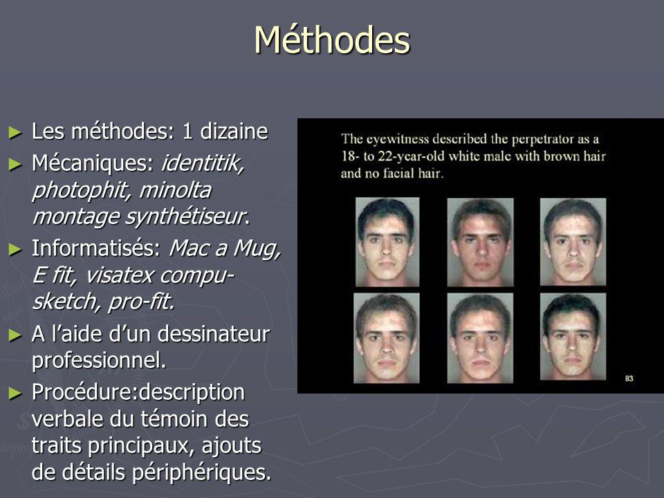 Méthodes ► Les méthodes: 1 dizaine ► Mécaniques: identitik, photophit, minolta montage synthétiseur. ► Informatisés: Mac a Mug, E fit, visatex compu-