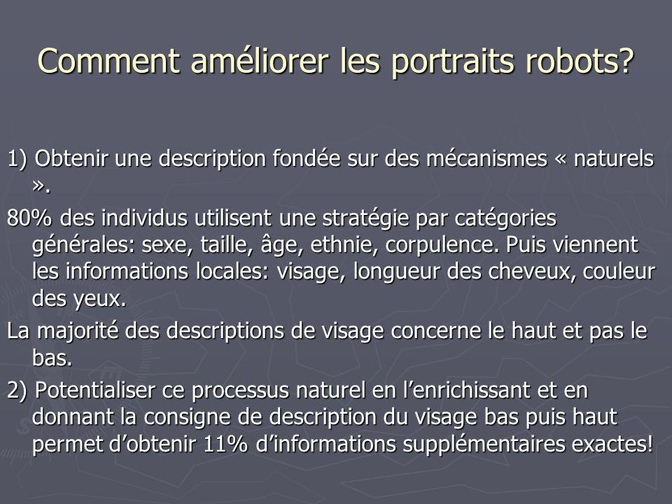Comment améliorer les portraits robots? 1) Obtenir une description fondée sur des mécanismes « naturels ». 80% des individus utilisent une stratégie p