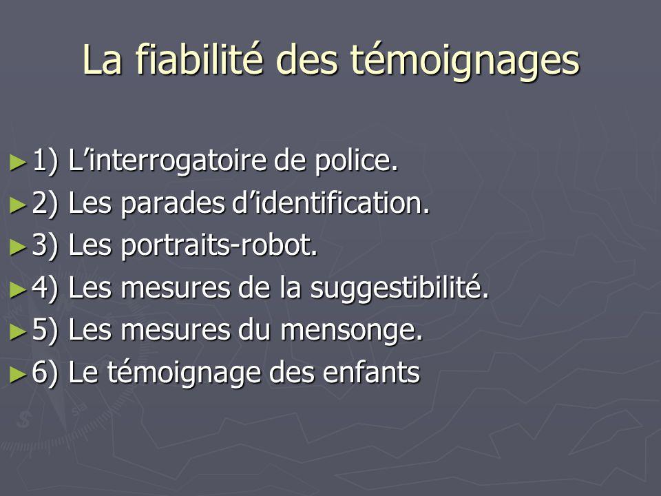 La fiabilité des témoignages ► 1) L'interrogatoire de police. ► 2) Les parades d'identification. ► 3) Les portraits-robot. ► 4) Les mesures de la sugg
