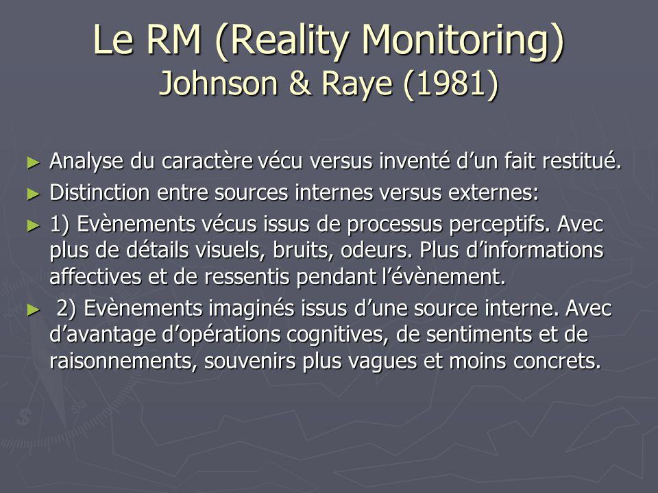 Le RM (Reality Monitoring) Johnson & Raye (1981) ► Analyse du caractère vécu versus inventé d'un fait restitué. ► Distinction entre sources internes v