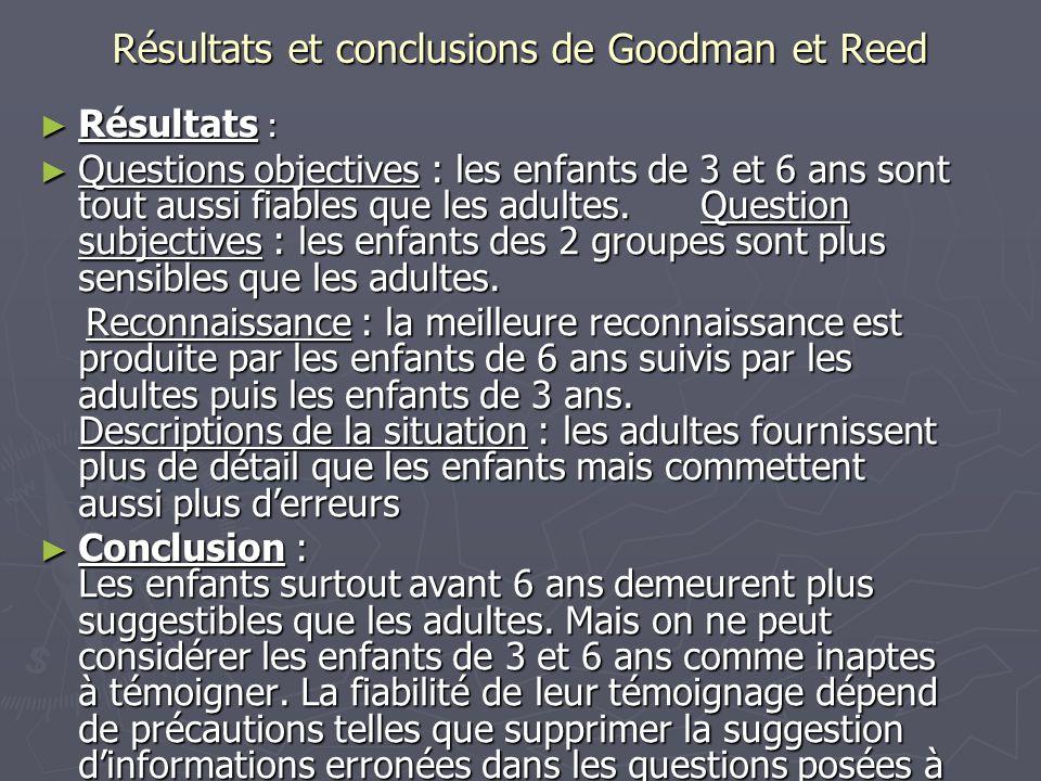 Résultats et conclusions de Goodman et Reed ► Résultats : ► Questions objectives : les enfants de 3 et 6 ans sont tout aussi fiables que les adultes.