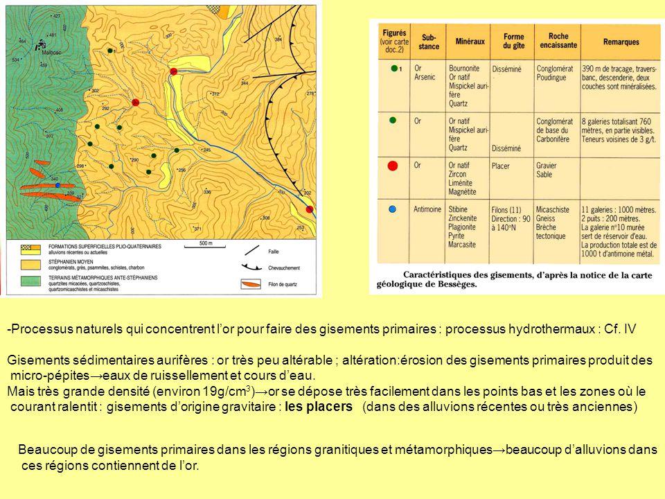 -Processus naturels qui concentrent l'or pour faire des gisements primaires : processus hydrothermaux : Cf. IV Gisements sédimentaires aurifères : or