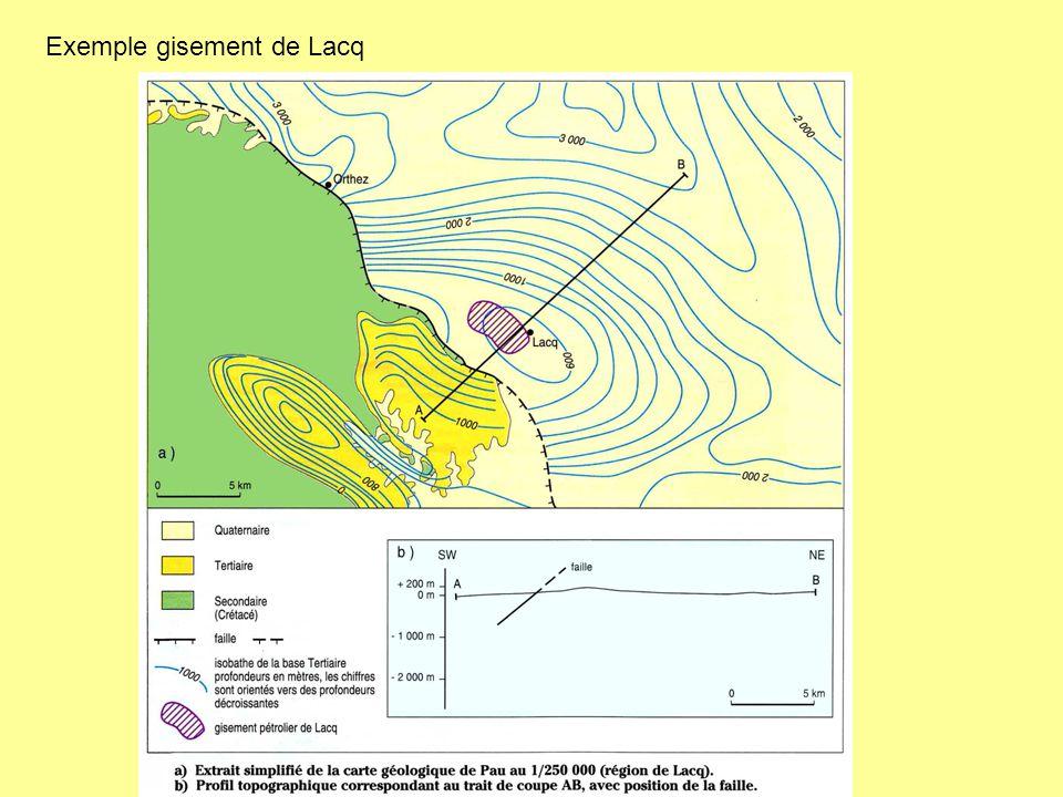 Exemple gisement de Lacq