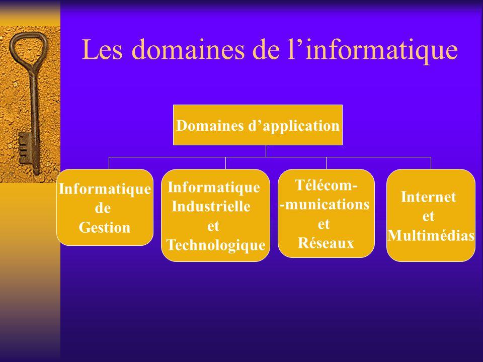 Les domaines de l'informatique Domaines d'application Informatique de Gestion Informatique Industrielle et Technologique Télécom- -munications et Rése