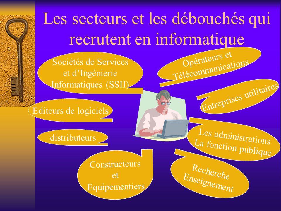 Les secteurs et les débouchés qui recrutent en informatique Editeurs de logiciels distributeurs Sociétés de Services et d'Ingénierie Informatiques (SS