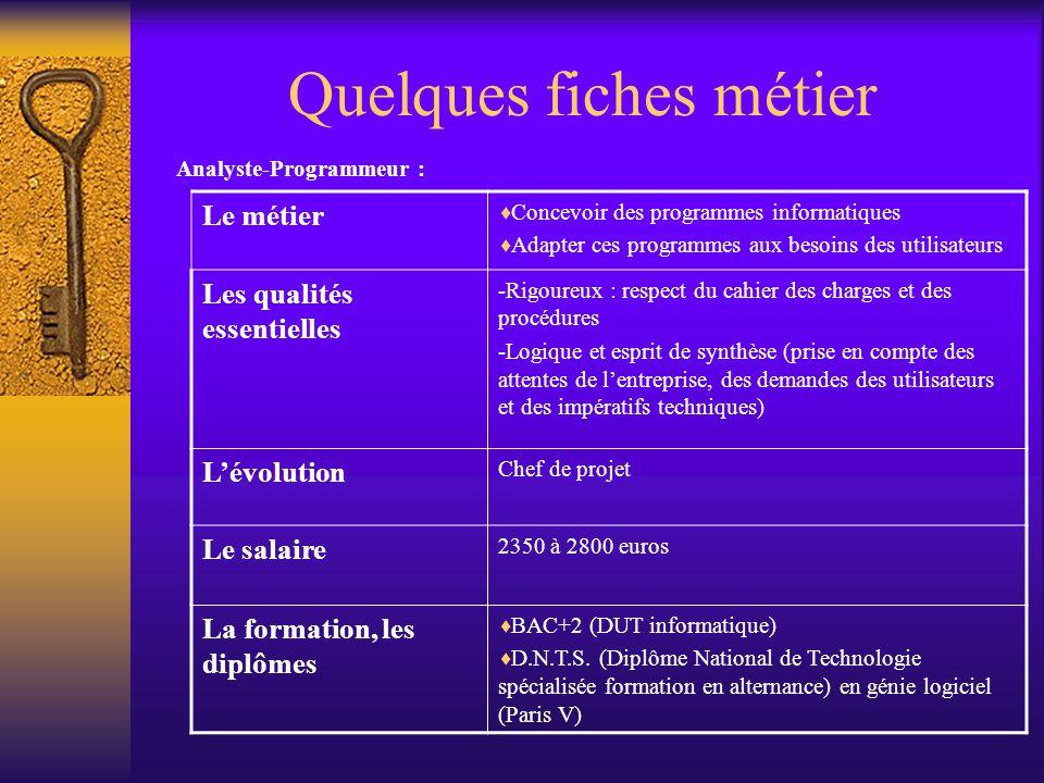 Quelques fiches métier Analyste-Programmeur : Le métier  Concevoir des programmes informatiques  Adapter ces programmes aux besoins des utilisateurs
